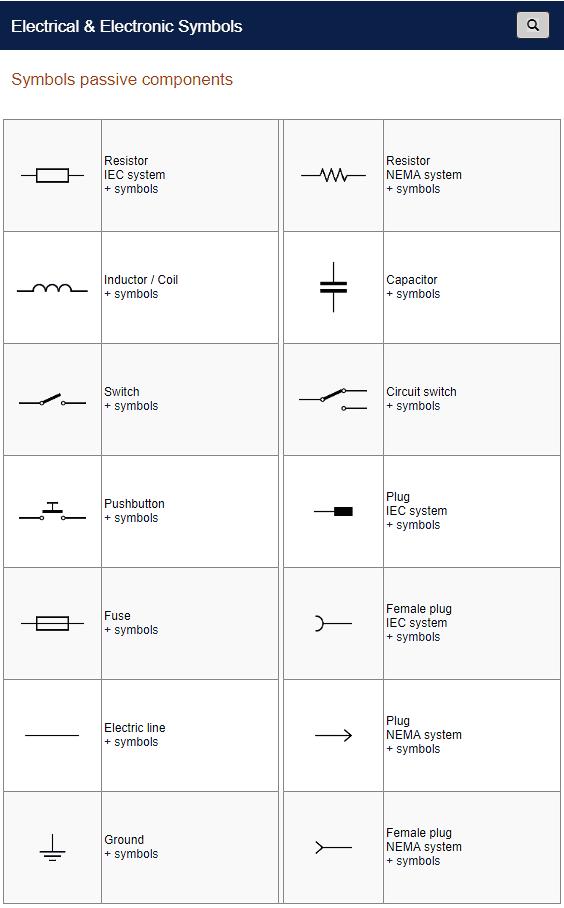 Symbols passive components