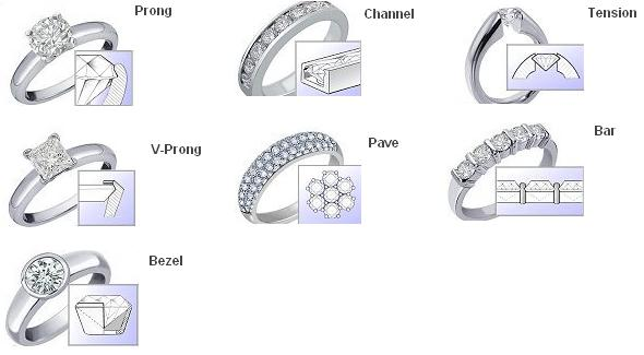 Indian Beauty Central: THE PERFECT DIAMOND ENGAGEMENT RING