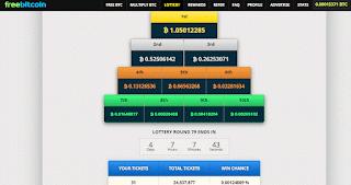 Cara Mendapatkan Uang Dari Freebitco.in Tanpa Modal