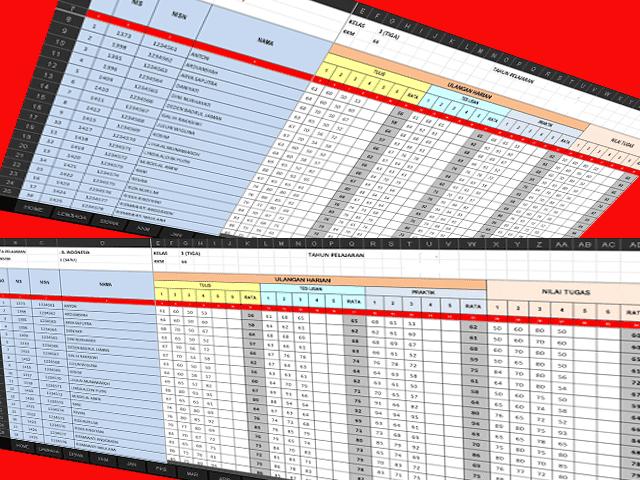 Aplikasi Otomatis Rekap Nilai UH, UTS, UAS, UKK Full Lengkap