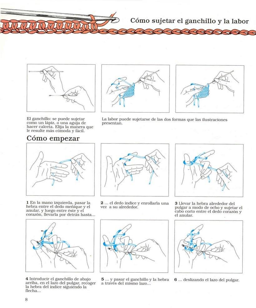 Curso de Ganchillo-Leccion 1 Como sujetar el gancho