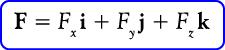 Vektor yang diproyeksikan menjadi Komponen-komponennya