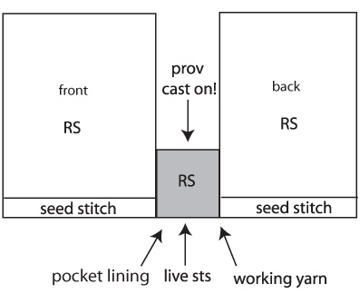 Tasca Construction Step 6 Pocket