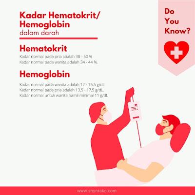 kadar normal hemoglobin dalam darah