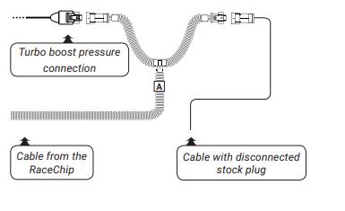 pemasangan racechip mesin bensin turbo
