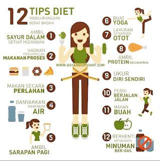 Tips Diet Mengurangkan Berat Badan