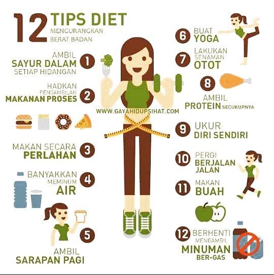 12 Tips Diet Mengurangkan Berat Badan
