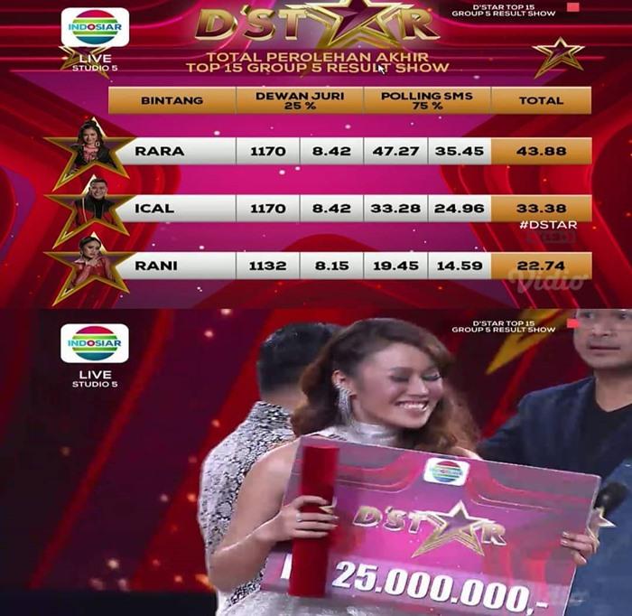 Rani d'star Indosiar Terdegradasi-IGdstar.indosiar_video