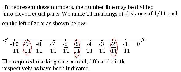 CBSE | NCERT Mathematics solution