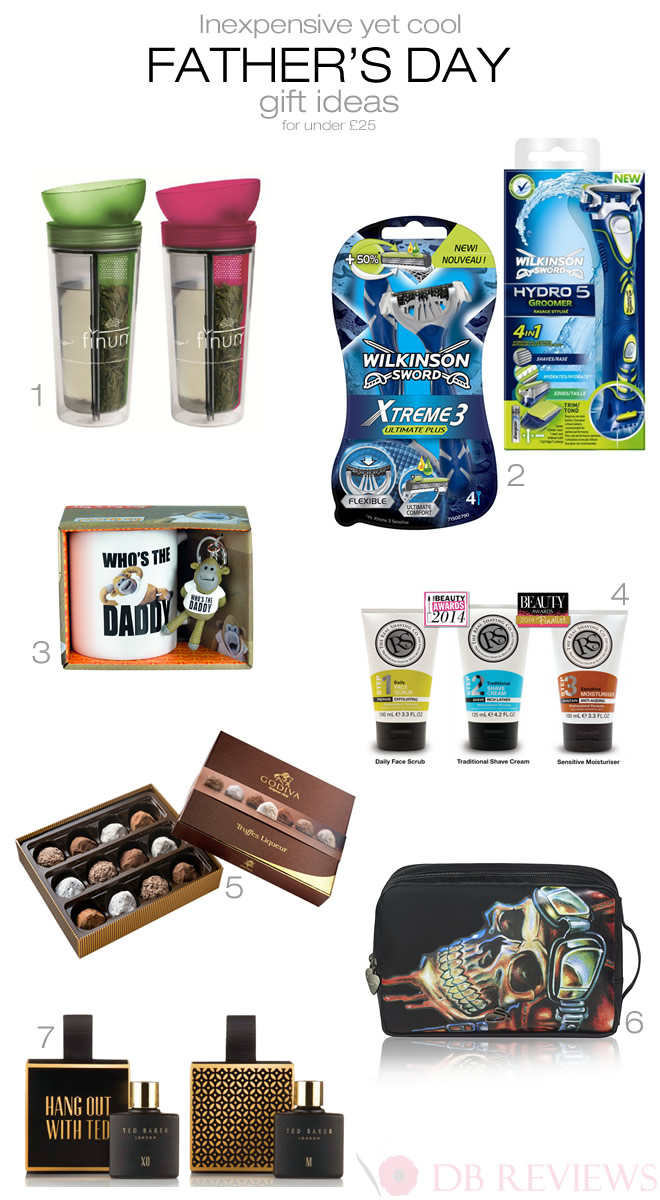 Gift Ideas For Dad Inexpensive Father S Day Gifts Db