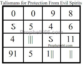 Numerical Talisman for Protection From Evil Spirits and Demons