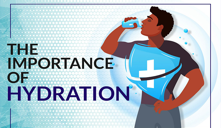 The Importance of Hydration #infographic