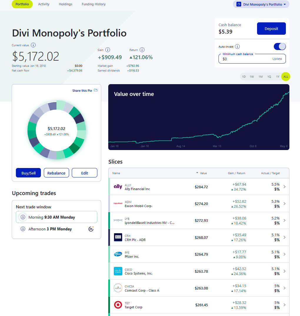 My M1Finance Portfolio end of April 2021! www.dividendraptor.com
