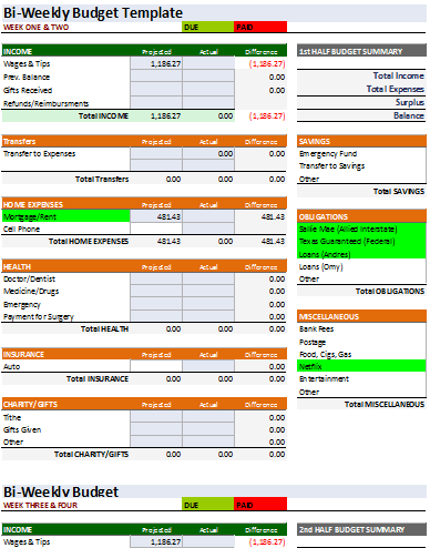 Document Templates: 3 Free Spreadsheet Bi-Weekly Budget ...