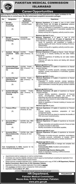 Pakistan Medical Commission | PMC Jobs 2021