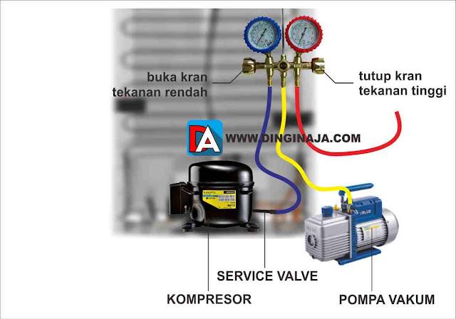 Fungsi Pompa Vakum dan Cara Pemvakuman AC atau Kulkas