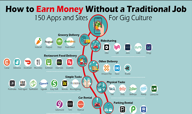 150 Gig Culture Apps and Sites #infographic