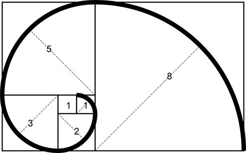 ilustracion de la espiral de fibonacci (fibonnaci sequence), sucesión de fibonacci, secuencia de fibonacci, o también llamada espiral dorada; todo ello con fondo blanco 7