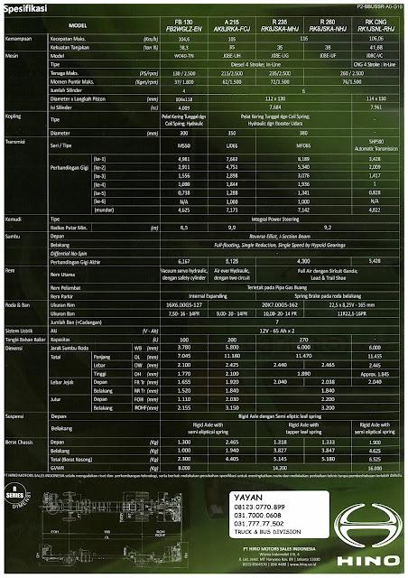 spesifikasi hino bus series