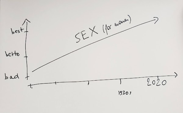 Why Sex Always Gets Better