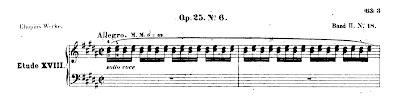 Chopin, Etudes pour piano