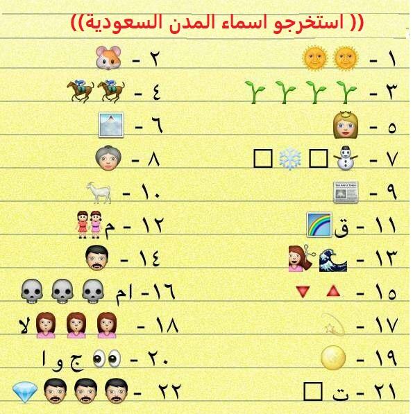 حل لغز اسماء مناطق السعودية
