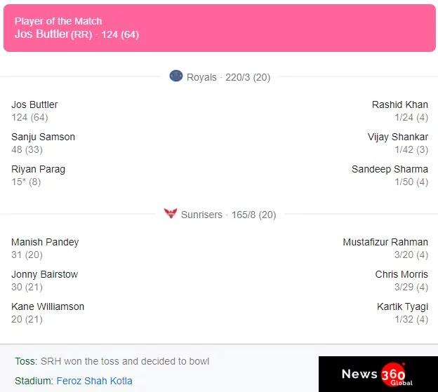 Rajasthan beats Hyderabad, Jos buttler's Explosive innings 124 runs in just 64 balls. RR vs SRH
