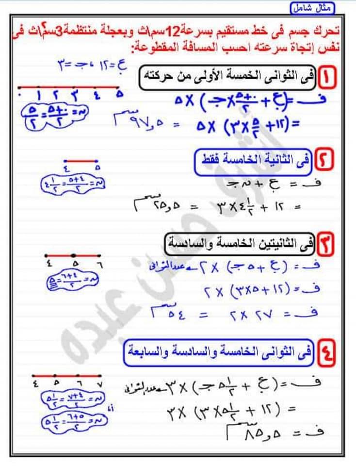 مراجعة تطبيقات الرياضيات ٢ ثانوي علمى أ/ أشرف حسن عبده 3