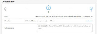 Pesan Tersemat Bitcoin Halving 2020