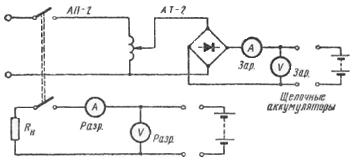 Принципиальная схема исследования щелочной аккумуляторной батареи