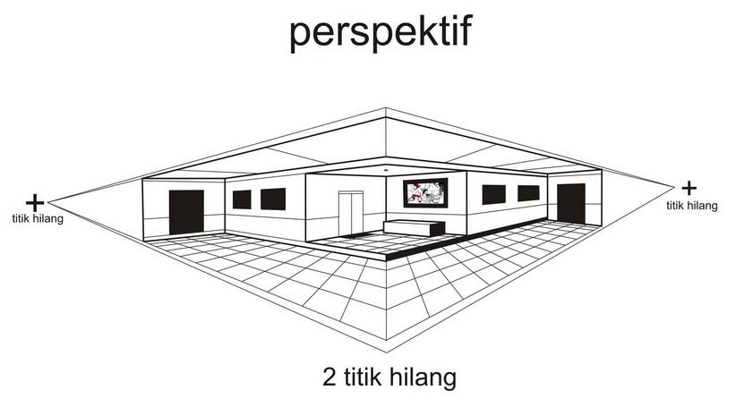 perspektif benda perspektif biologis dalam psikologi perspektif bangunan 2 titik hilang