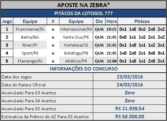 LOTOGOL 777 - PALPITES / PITÁCOS DA ZEBRA 01
