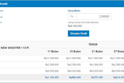 Cermati.com, Solusi Kredit Motor Yang Tepat