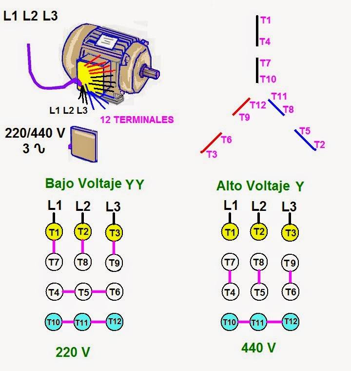 Repair Or Replace  pressor Wires together with Servomotores moreover Motores Electricos Trifasicos De 9 Y 12 moreover New Mounted Bearing Covers Safer For Food Industry as well Kenwood Z828 Wiring Diagram. on baldor electric