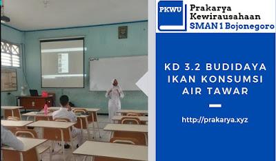 [Kelas 11] Nilai UH KD 3.2 Budidaya