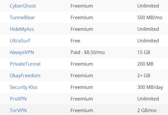 Okayfreedom server list