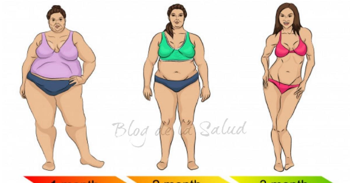 Bajar de peso en un mes sanamente ribbon