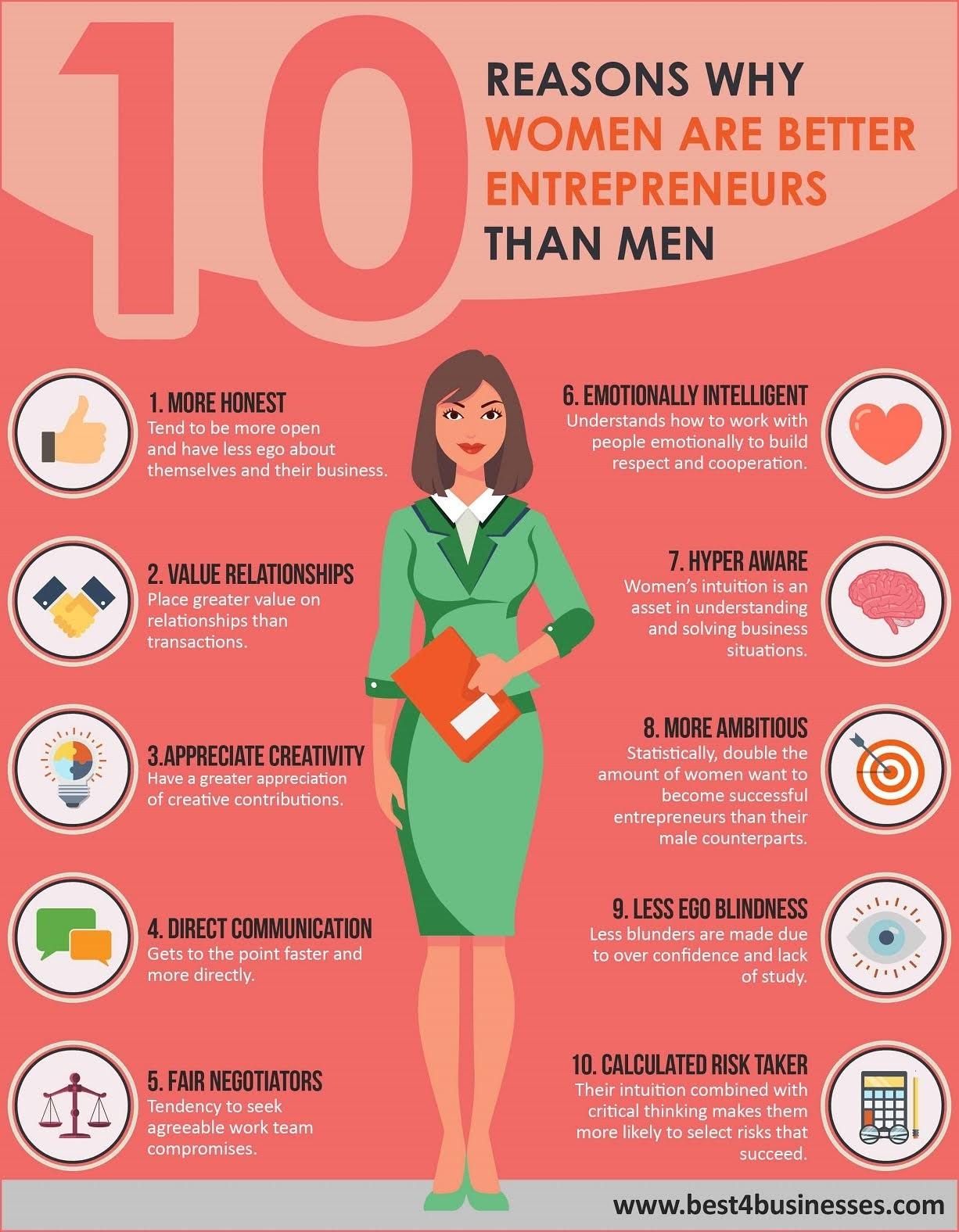 10 Reasons Why Women Are Better Entrepreneurs than Men #infographic