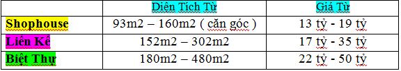 http://www.nhadat99.vn/2015/12/biet-thu-chung-cu-vinhomes-gardenia-my.html