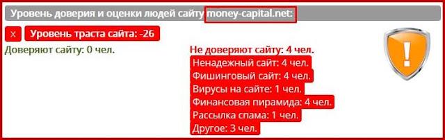 ООО Money-Capital отзывы о сайте