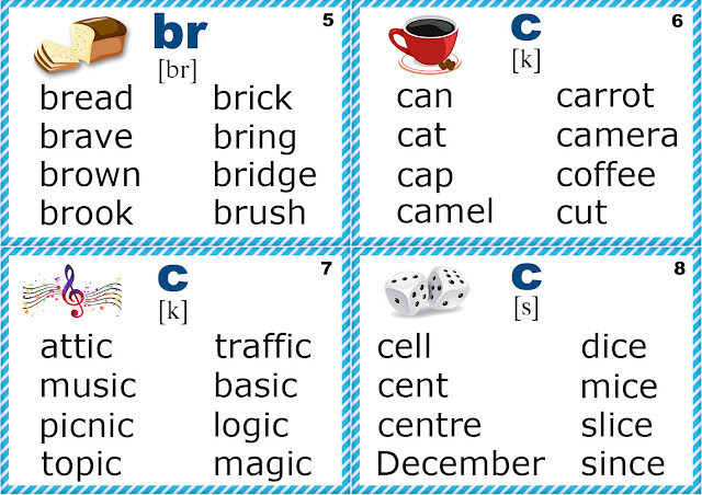 Free printable phonics flashcards, consonant c, letter c sounds like s and k