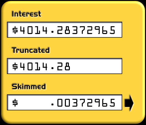 interest truncation example
