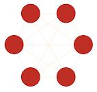 mesh-topology-image-wizstudy.blogspot.com