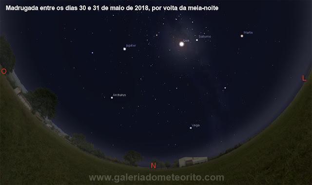 Alinhamento Júpiter, Saturno e Marte - maio e junho de 2018