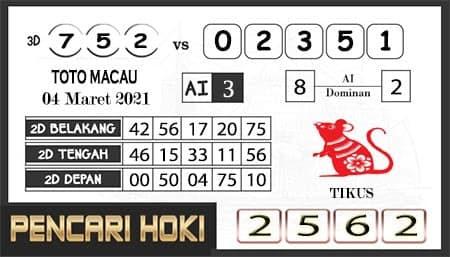 Prediksi Pencari Hoki Group Macau Kamis 04 Maret 2021
