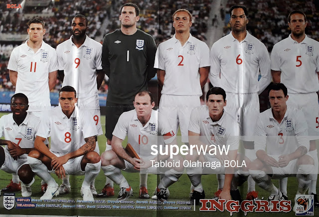 ENGLAND TEAM SQUAD WORLD CUP 2010