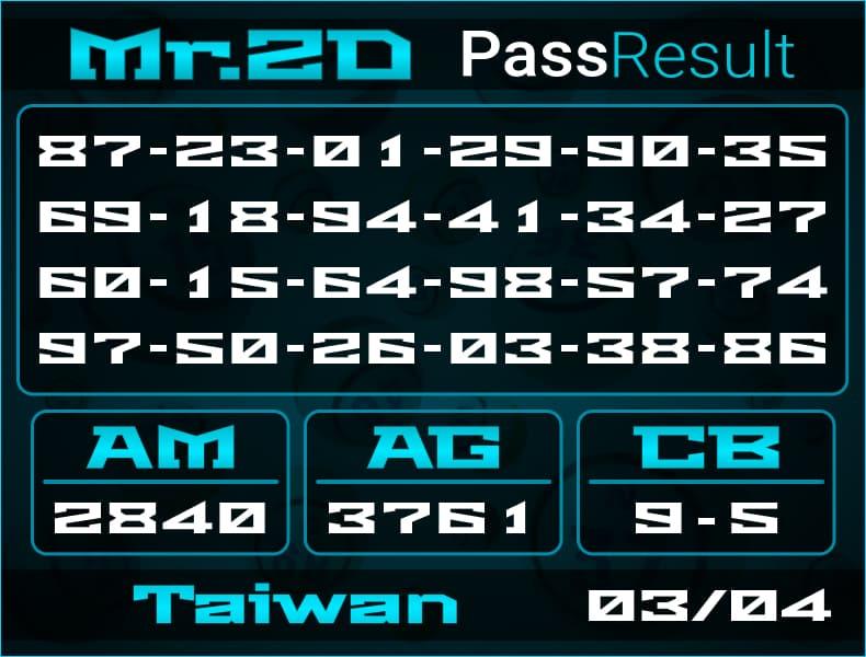 Prediksi Mr.2D | PassResult - Rabu, 3 April 2021 - Prediksi Togel Taiwan