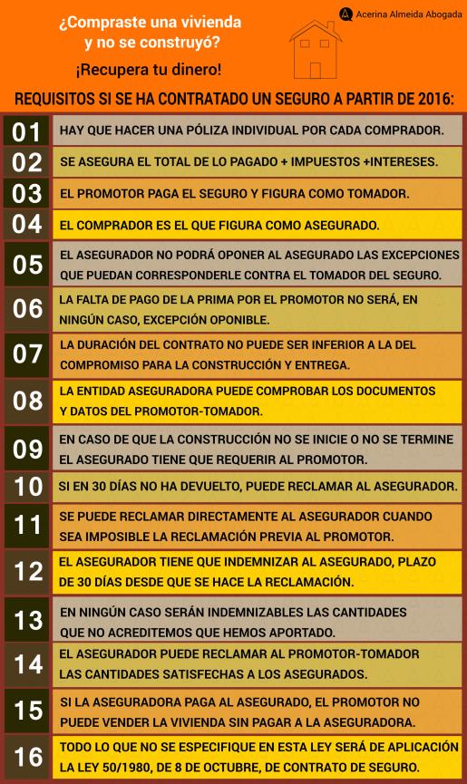 Infografía requisitos si se ha contratado un seguro a partir de 2016