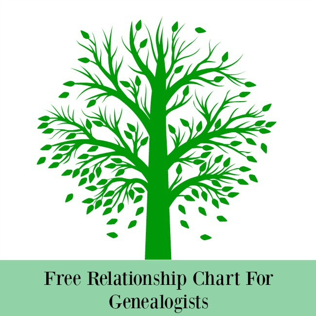 Free-Relationship-Chart-For-Genealogists-text-under-image-of-tree