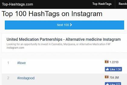 Cara Mencari Hastag Instagram Populer Untuk Meningkatkan Pengunjung